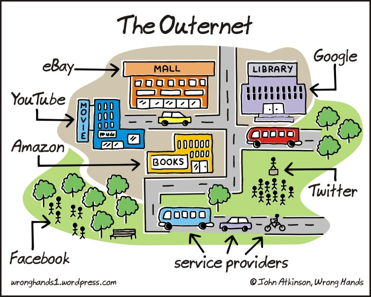 The Outernet-col | Wrong Hands