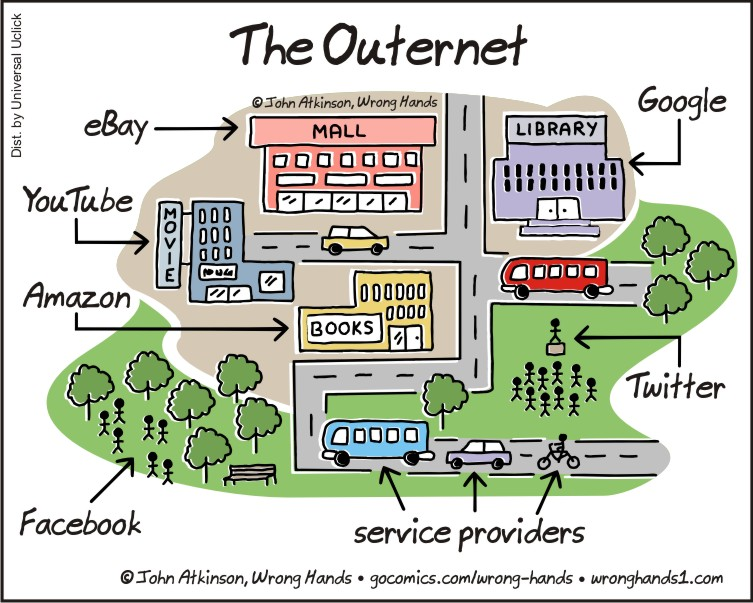the outernet | Wrong Hands