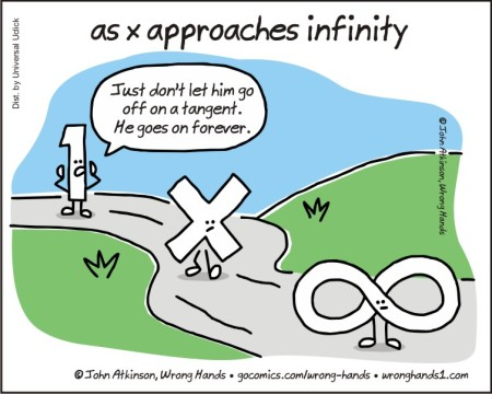 as x approaches infinity