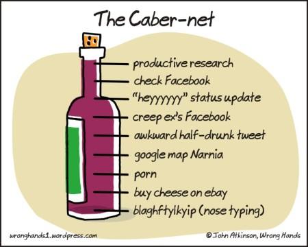 the Caber-net