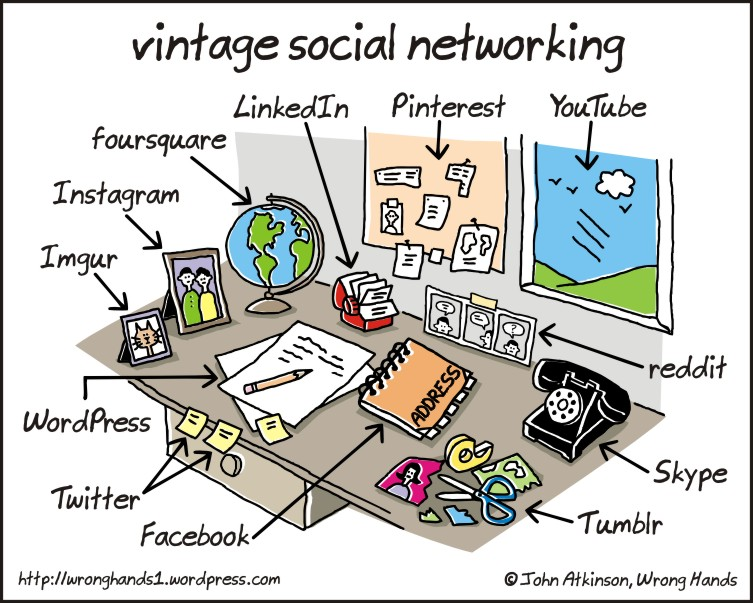 Thinking Outside The Sandbox: Business vintage-social-networking Vintage Social Networking All Posts Social Media  twitter tumblr social media skype laugh joke instagram funny Facebook