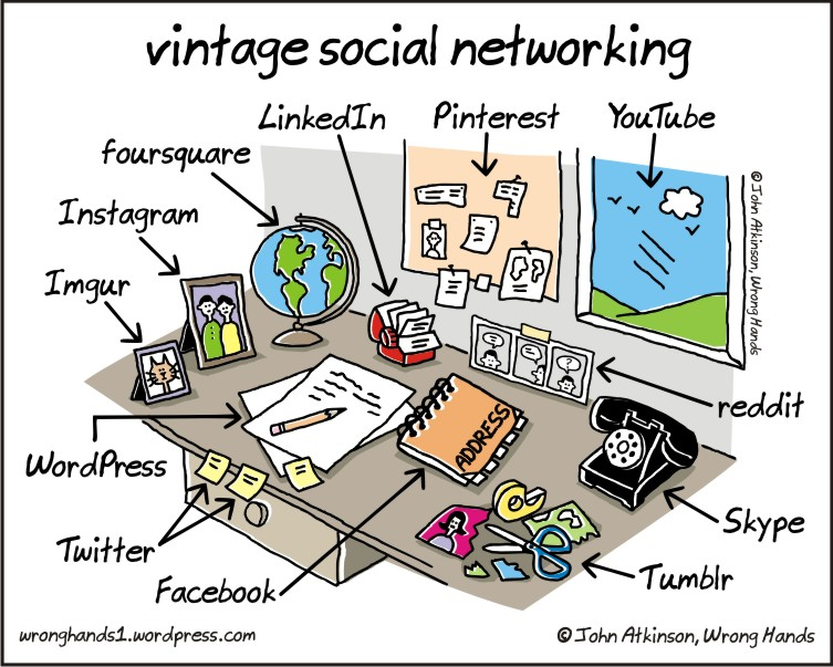 Vintage social networking wrong hands wrong hands ccuart Gallery
