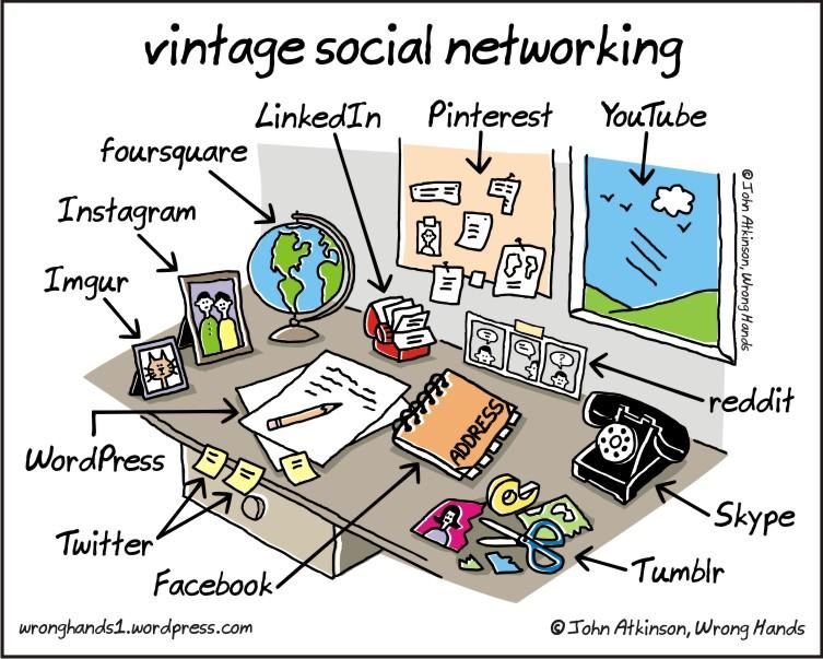 Vintage Social Networking comic by John Atkinson