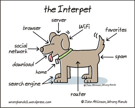 the Interpet