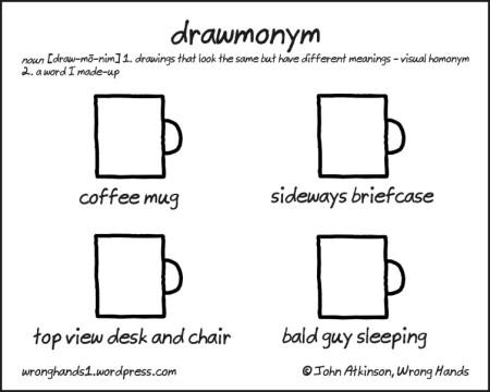 drawmonym