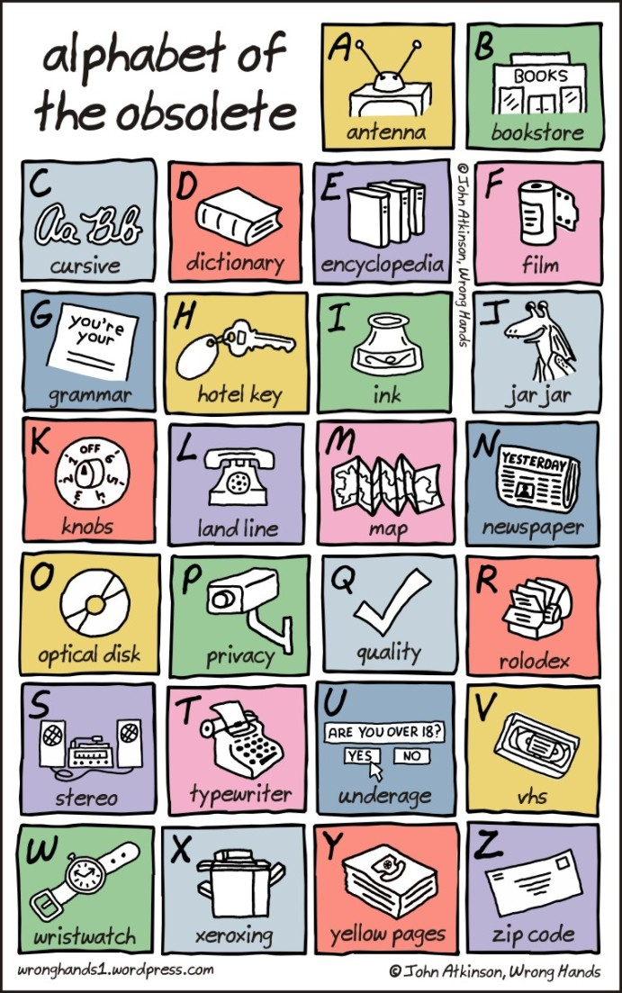 Vintage Gadgets Fun - The alphabet of the obsolete