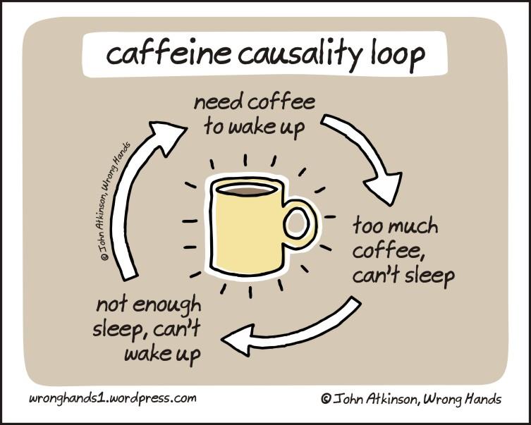 caffeine-causality-loop.jpg