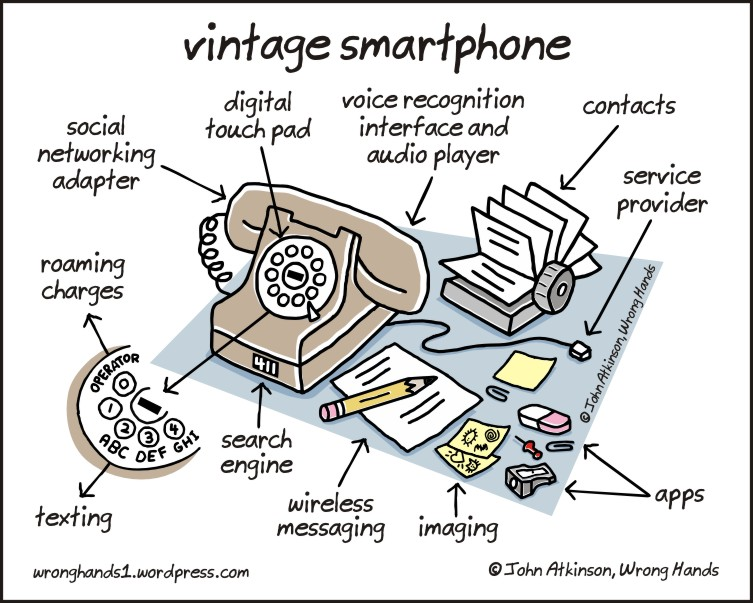 Vintage Gadgets Fun - All those smartphones
