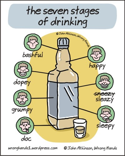 seven stages of drinking