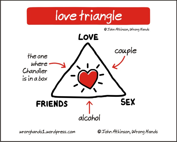 Best Dating Chat lines with Exclusive Free Trials Just for