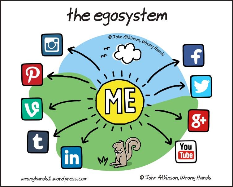 the-egosystem.jpg