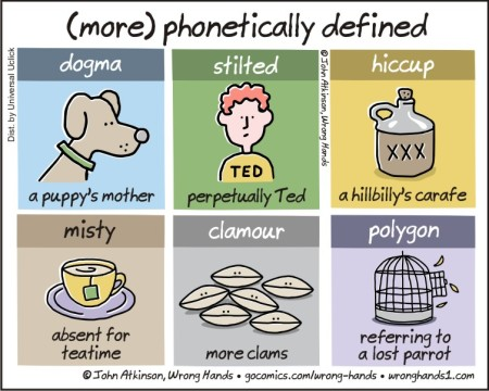 (more) phonetically defined