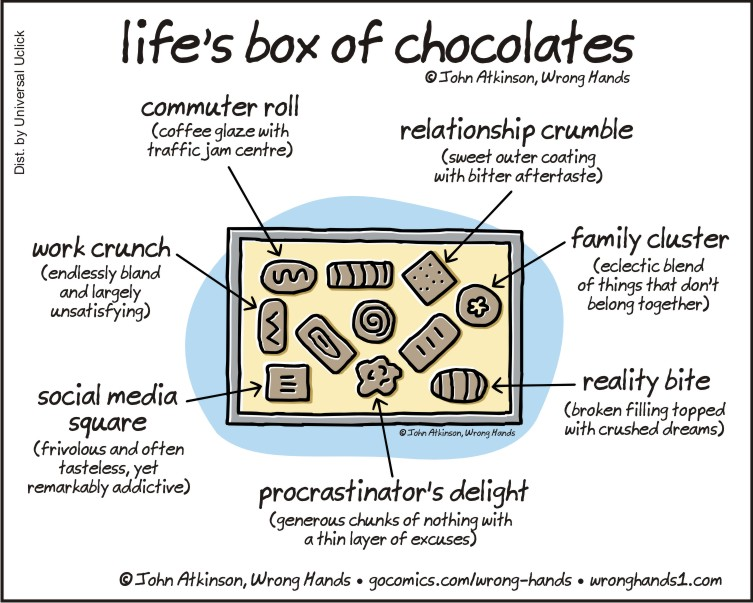 https://wronghands1.files.wordpress.com/2015/11/lifes-box-of-chocolates.jpg