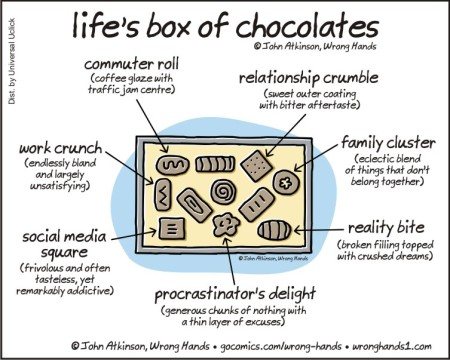 life's box of chocolates