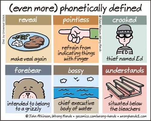 (even more) phonetically defined