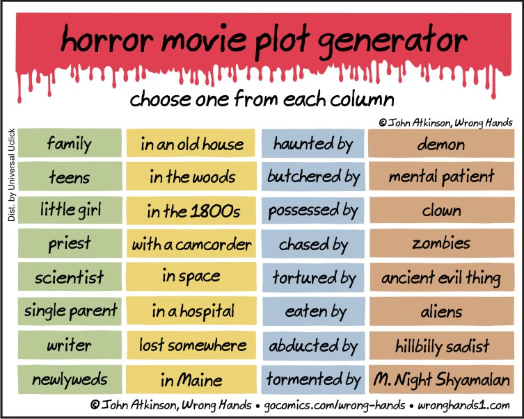 https://wronghands1.files.wordpress.com/2016/10/horror-movie-plot-generator.jpg