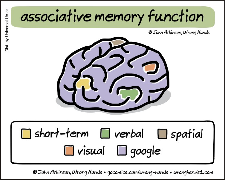 https://wronghands1.files.wordpress.com/2017/01/associative-memory-function.jpg