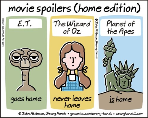 movie-spoilers-home-edition