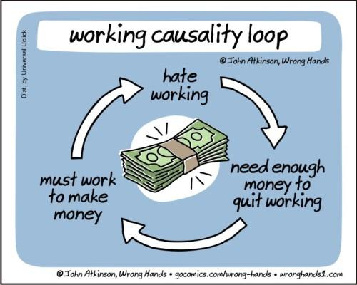 https://wronghands1.files.wordpress.com/2017/03/working-causality-loop.jpg?w=500&h=400