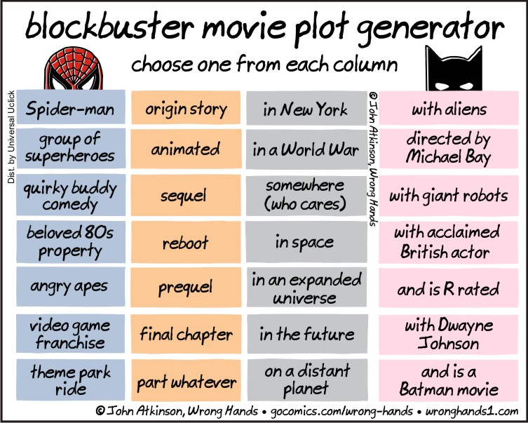 https://wronghands1.files.wordpress.com/2017/05/blockbuster-movie-plot-generator1.jpg