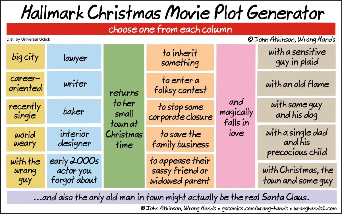 Hallmark Christmas Movie Plot Generator | Wrong Hands