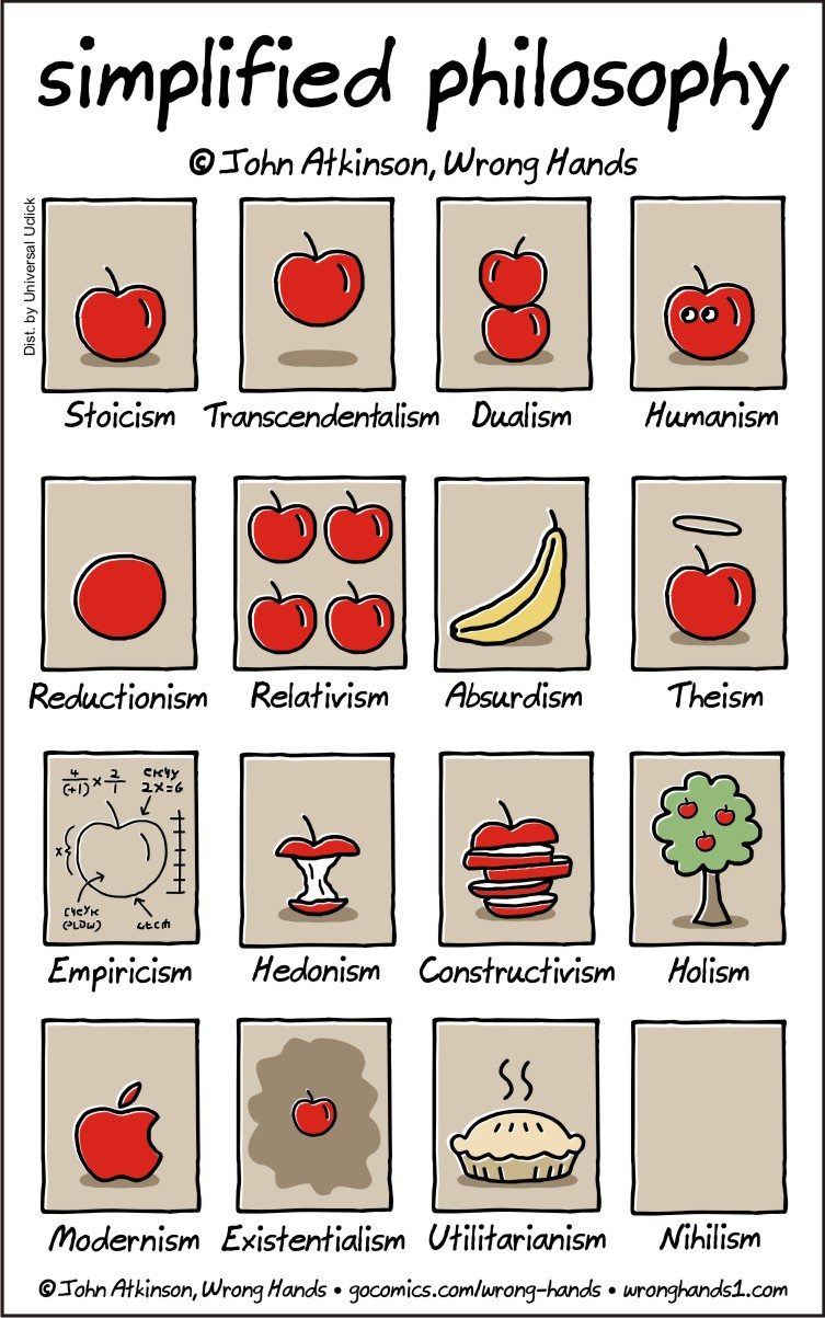simplified philosophy