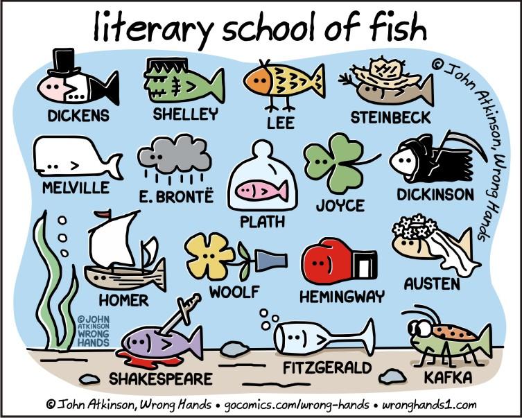 literary school of fish