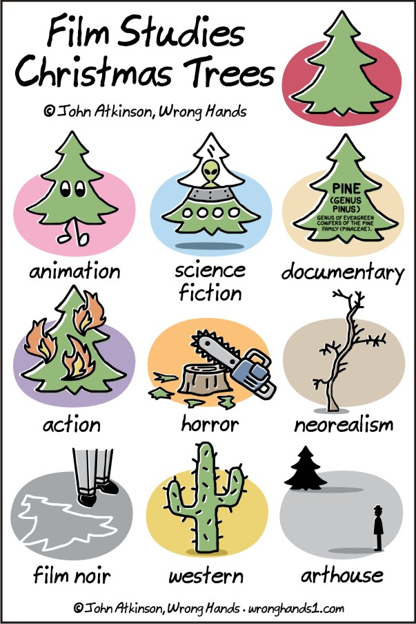 Film Studies Christmas Trees