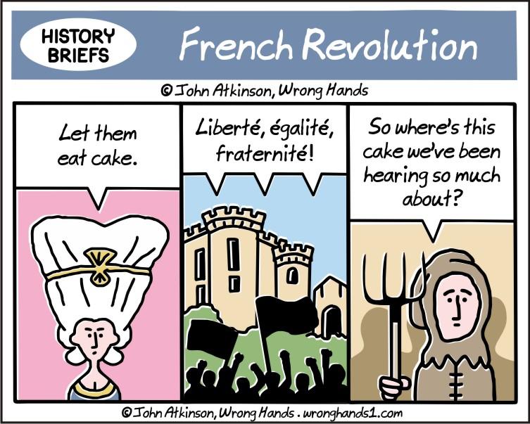 History Briefs – French Revolution