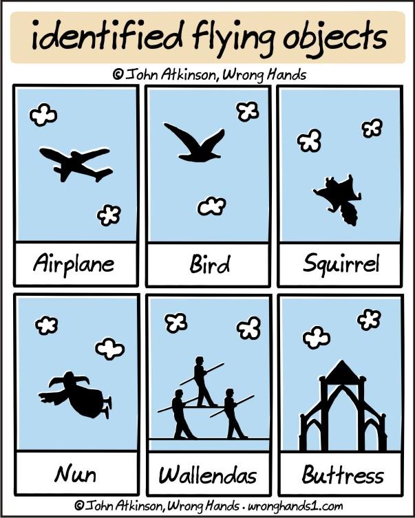 identified flying objects