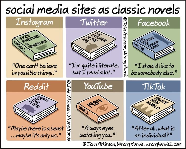 social media sites as classic novels